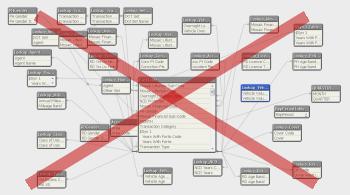 Avoid multiple joins in your data model