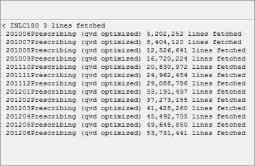 Optimised QVD Load