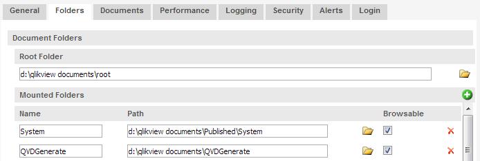 Mounting QlikView Folders