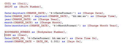 QlikView Date Code