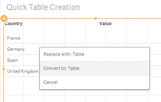 How To Create a Sense Table