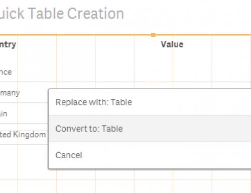 How To Create Tables in Qlik Sense Quickly
