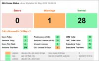 Qlik Sense Status Monitor