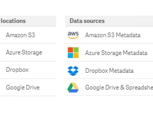 Cloud File Services and Qlik Sense Business