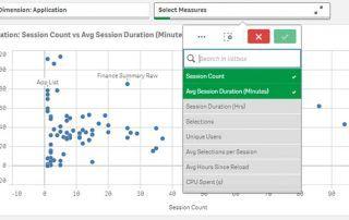 Qlik Sense Application Stats