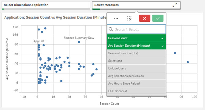 Qlik Sense Application Stats