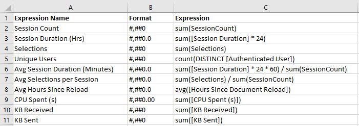 Qlik Session Analyser Measures
