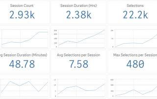 Qlik Session Stats